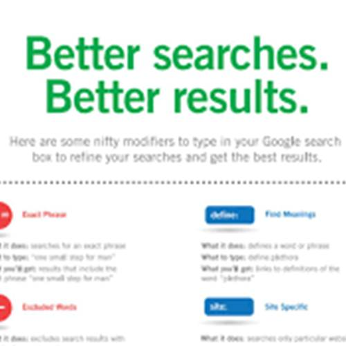 Need Help with Google Searches?